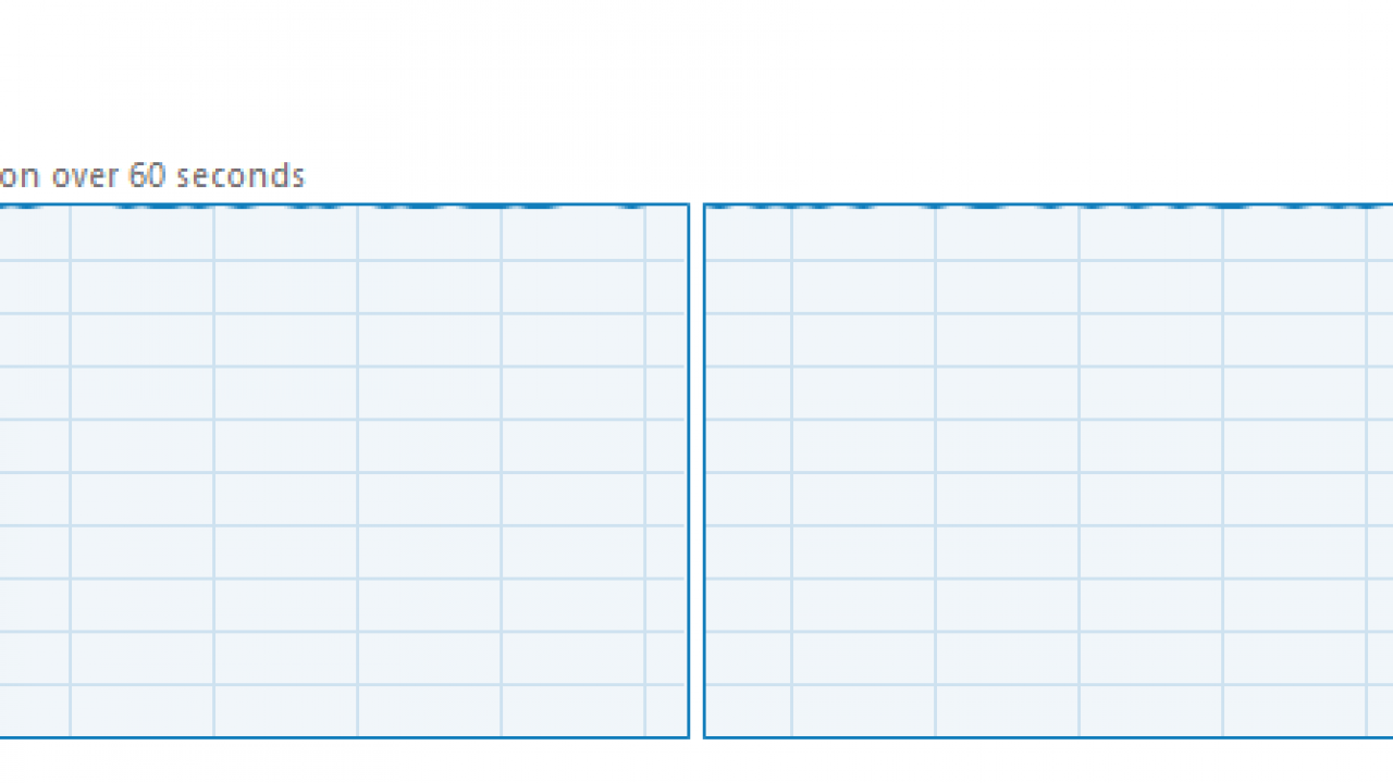 Windows 10 works slowly on Virtualbox  How to speed up?