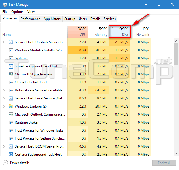 Sorting by disk usage