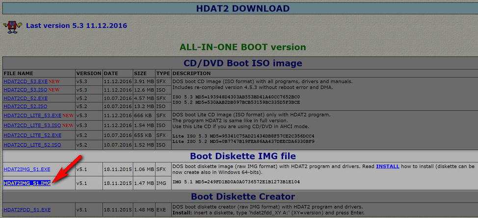 how to find and download a new version of HDAT2 utility for your flash