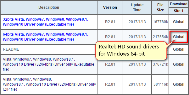 realtek HD drivers