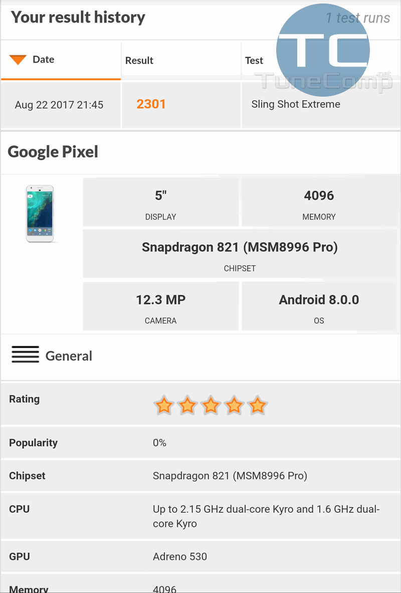 Google Pixel 3DMark Android 8.0