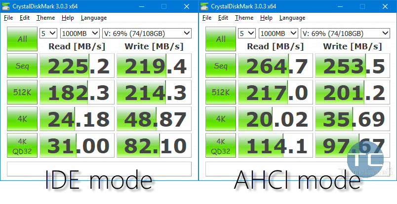 AHCI mode on SATA2
