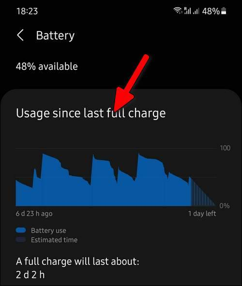 Usage since last full charge One UI 3.1