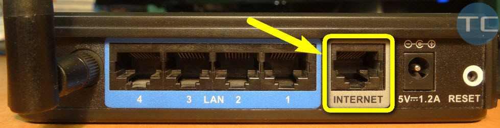 router dlink wan port